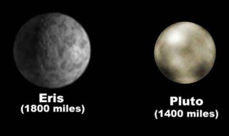 eris-e-plutone-pianeti-nani I corpi minori del sistema solare: satelliti, asteroidi, comete, meteoriti, pianeti nani