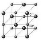 nacl-reticolo-cristallino-sale-cloruro-sodio I minerali