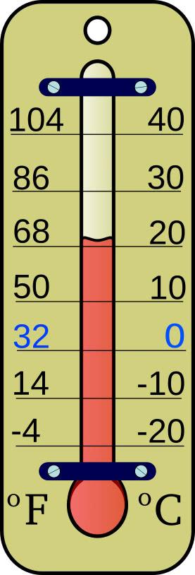 Termometro-tarato-in-Celsius-e-Farenheit Le grandezze fisiche fondamentali